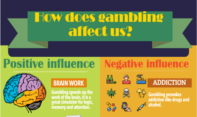 How Does Gambling Affect Us