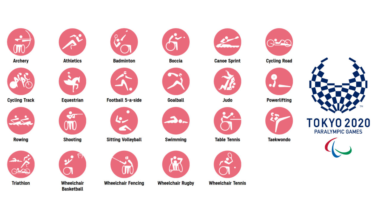 Jadual harian atlet Malaysia di Paralimpik Tokyo 2020