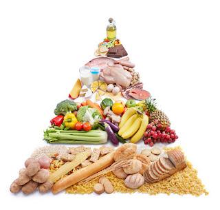 Piramid Makanan Sihat Malaysia