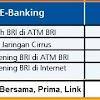 Biaya Tarik Tunai ATM Bank BRI di ATM Berama, Prima, Link & Cirrus 2018