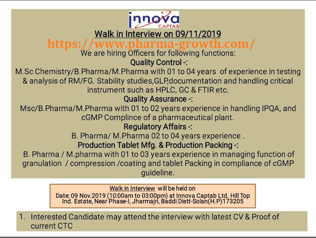 Innova Pharmaceutical Limited – Walk-In Interview Production | QA | QC | Regulatory Affairs on 9th November 2019