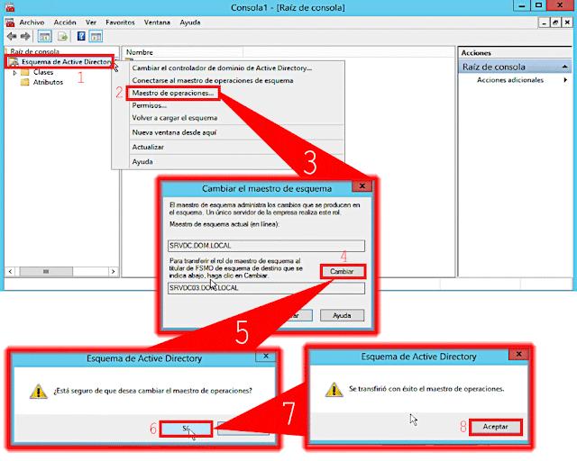 Seguidamente, usando el botón secundario del ratón en Esquema de Active Directory accederemos a la opción del menú Maestro de operaciones.