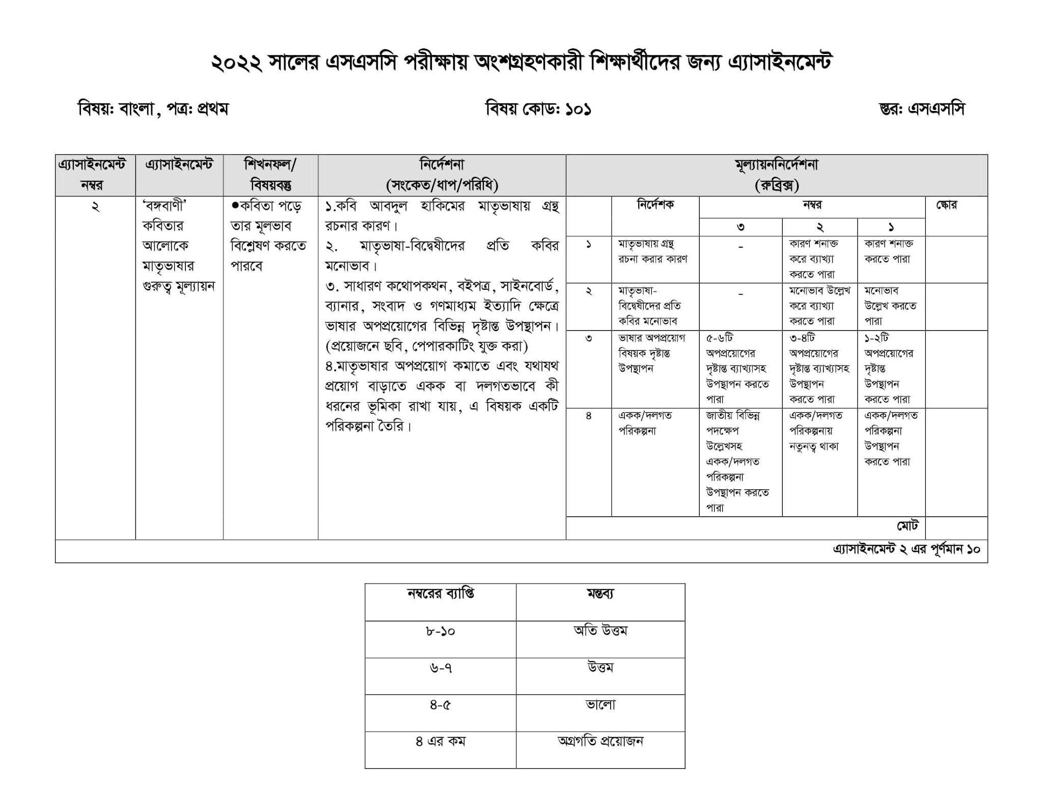 SSC Bangla Assignment Answer 2022 4th Week