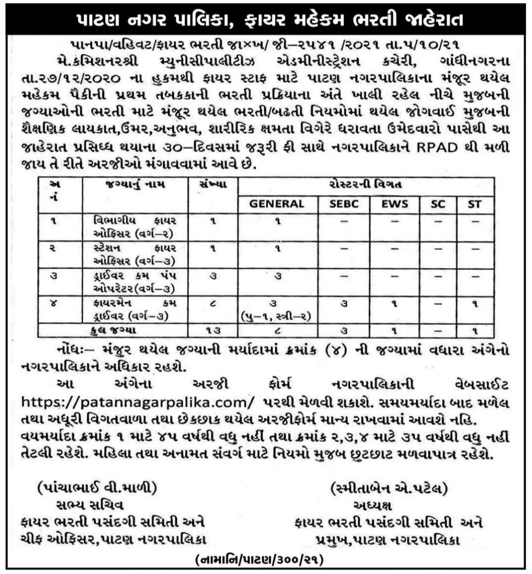Patan Nagarpalika Recruitment 2021