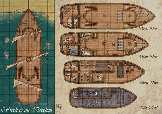 Você pode adaptar cada deck do navio para descrever novos navios a sua escolha.
