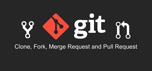 Git: Clone, Fork, Pull-request and Merge-request explained