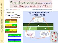 Modelos de barras PARTES-TODO en la resolución de PAEV