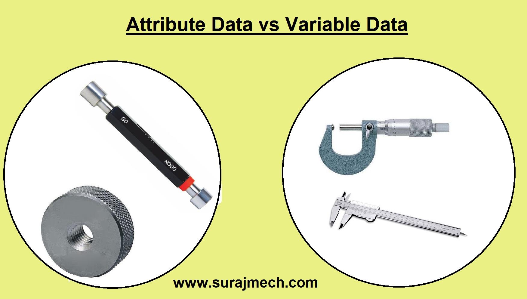 Attribute Data vs Variable Data / Discrete Data vs Continuous Data