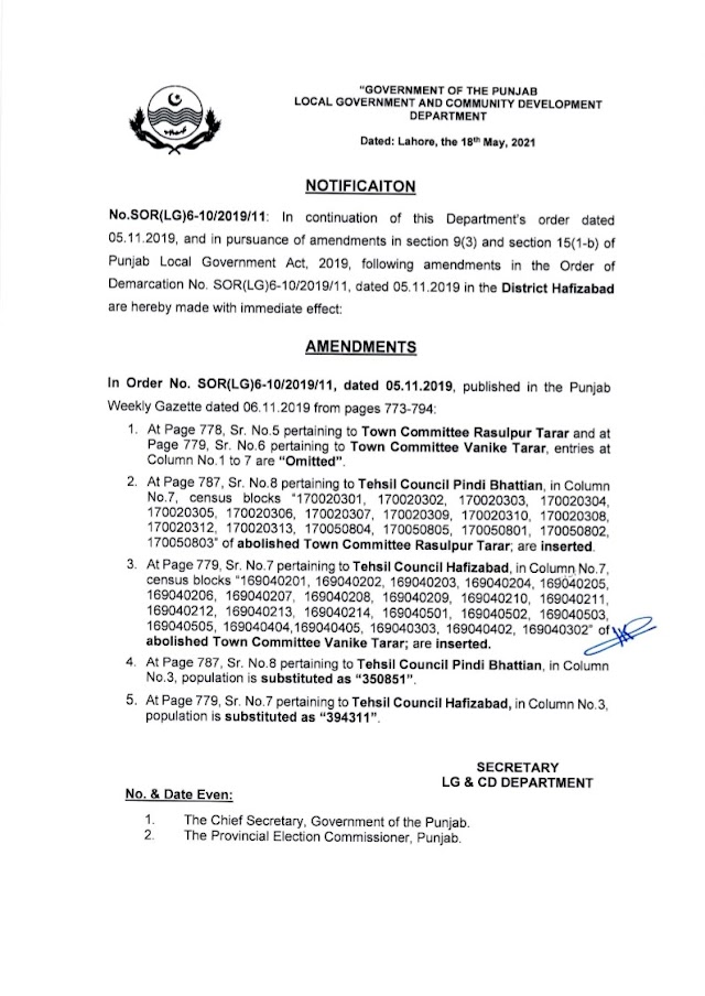 DEMARCATION OF TEHSIL COUNCILS AND ABOLISHED TOWN COMMITTEES OF DISTRICT HAFIZABAD
