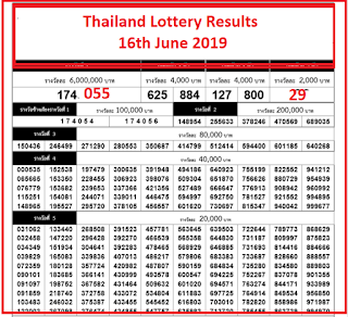 thai-lotto-results-16th-june-2019