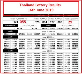 thai-lotto-results-16th-june-2019