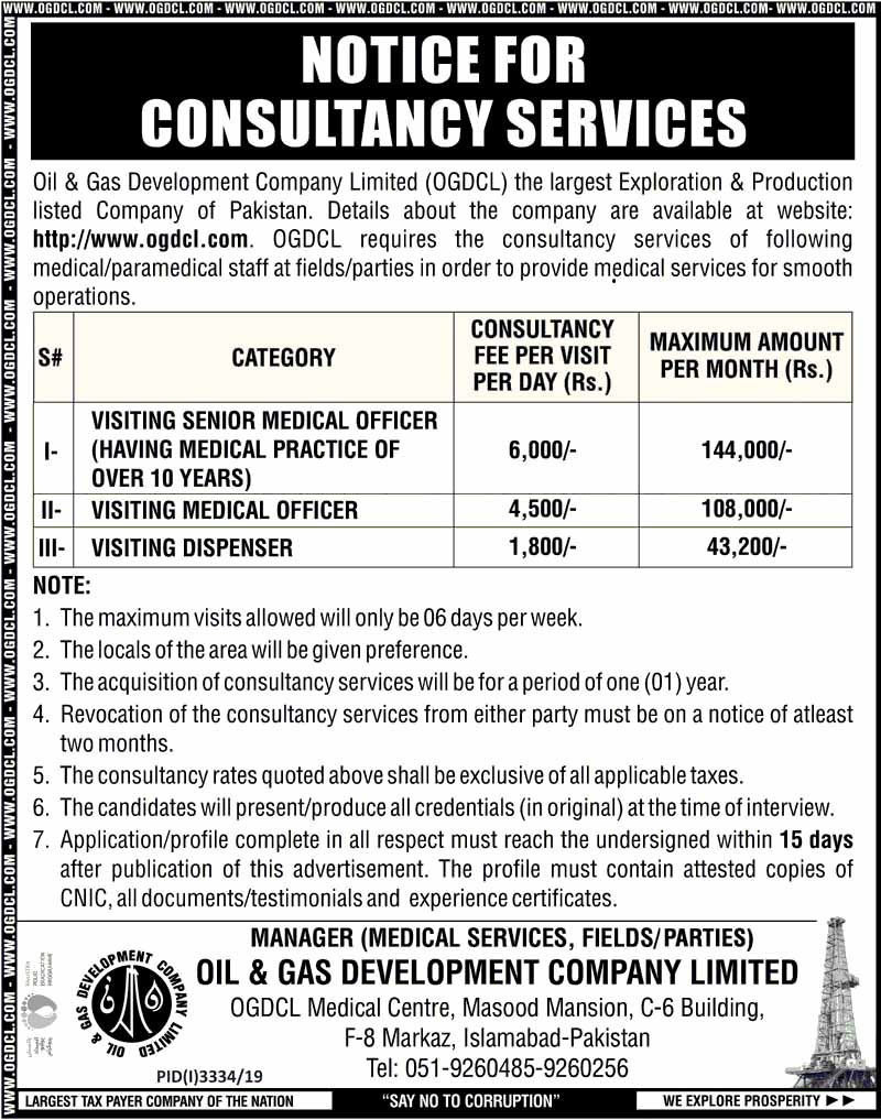 Oil and Gas Company Limited OGDCL Jobs