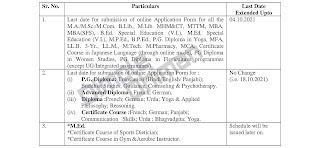 Kuk Pg Admission : केयूके पीजी दाखिले की तिथि बढ़ी , नोटिस जारी - डिंपल धीमान
