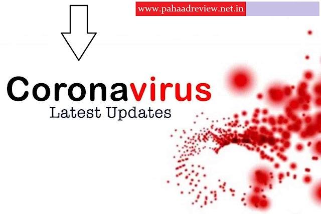 उत्तराखंड में शुक्रवार को कोरोना से 447 लोग मिले संक्रमित,05 की हुई मौत।