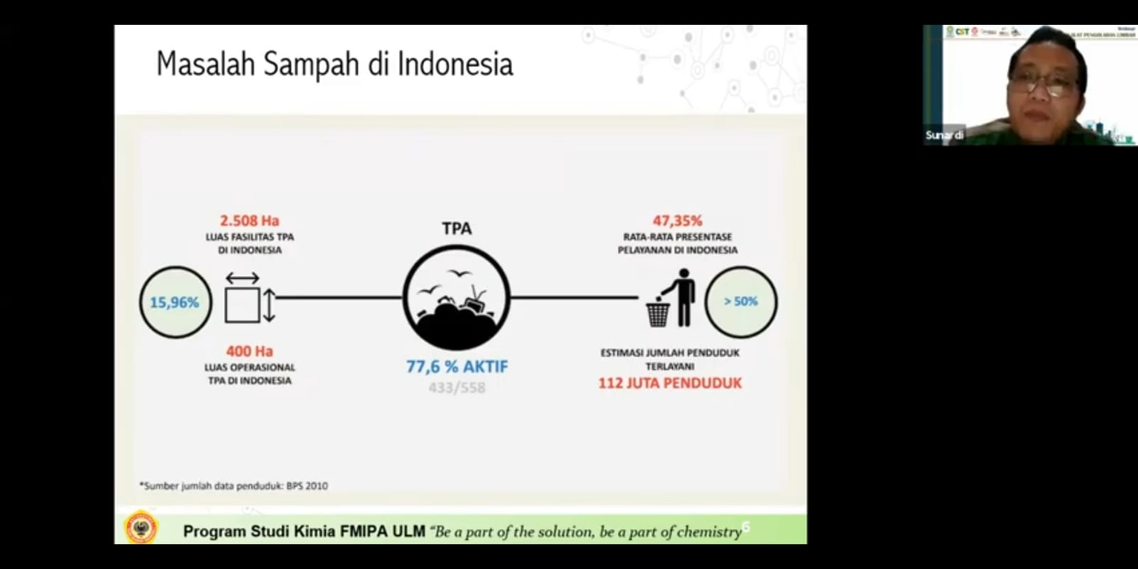 atasi masalah sampah di Indonesia