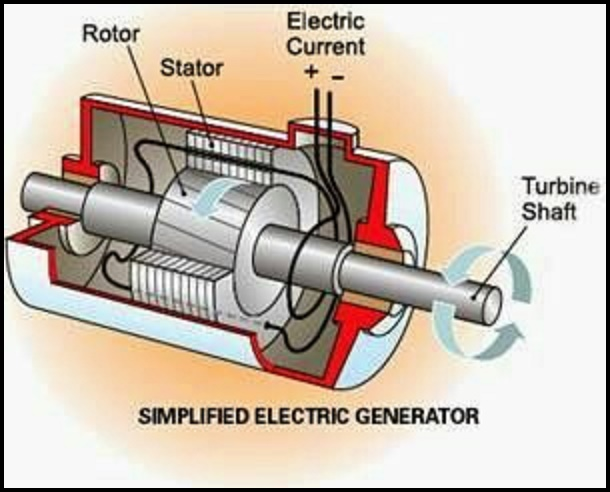 Electrical And Electronics Engineering  Simplified