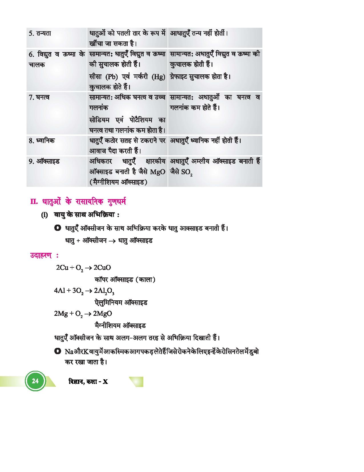 Class 10 Science Chapter 3 Metals and Non-metals Hindi Medium