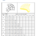 TÔNG HỢP - Quy trình kiểm định & Tiêu chuẩn thiết kế thi công lắp đặt hệ thống Nhiệt Lạnh