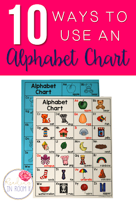 An alphabet chart is a great resource for teaching and reinforcing letter names and sounds.  Here is a FREE printable alphabet chart along with my top 10 ways to use it (in no particular order) as a part of small group instruction or literacy centers.