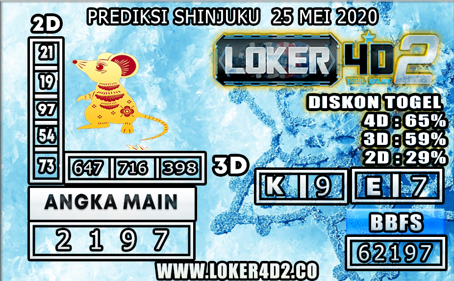 PREDIKSI TOGEL SHINJUKU LUCKY 7 LOKER4D2 25 MEI 2020