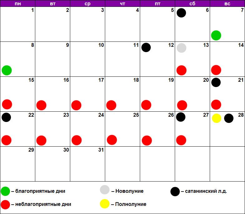 Лунный календарь эпиляции март 2021