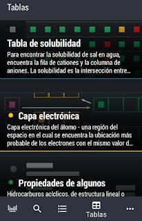 tabla de solubilidad en android app