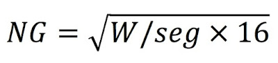 Número Guía vs Watios/segundo