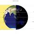 Benarkah Ekuinoks Menyebabkan Suhu Panas?