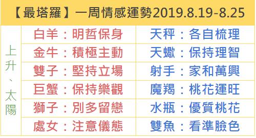 【最塔羅】一周情感運勢2019.8.19-8.25