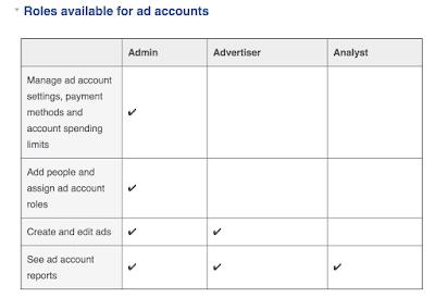 الأدوار المتاحة (مستويات الوصول) في الحساب الإعلاني