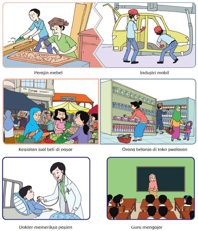 Jenis Usaha Masyarakat Indonesia