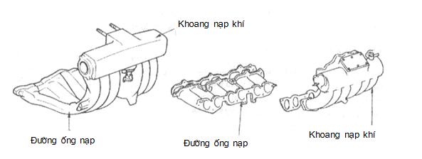 Cấu tạo ống nạp nhiên liệu