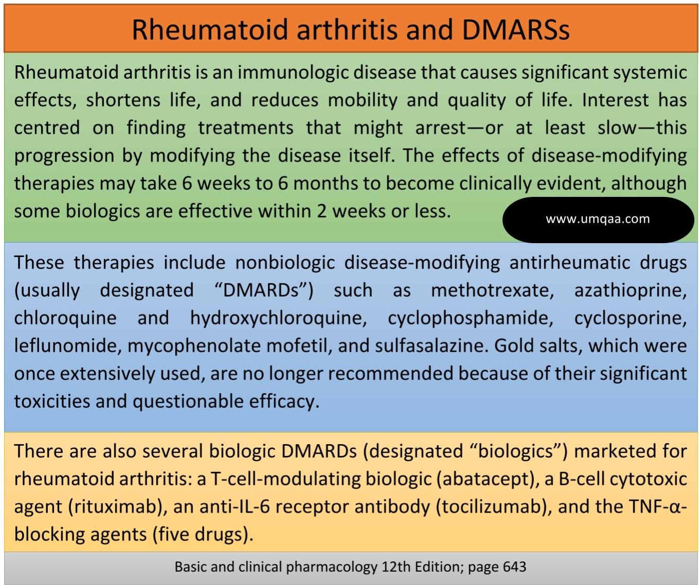 DMARDs-Disease-modifying antirheumatic drugs
