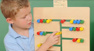 Permainan Yang Digunakan Untuk Mengajar Anak Menghitung