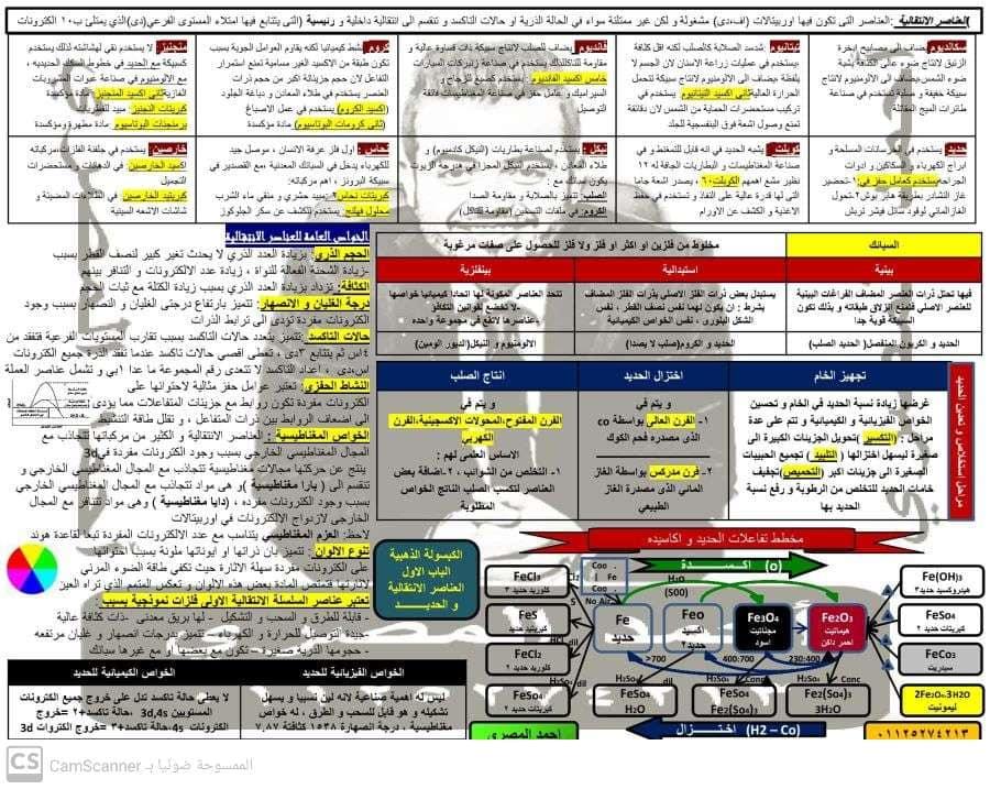 كبسولة الكيمياء للثانوية العامة.. كل باب في ورقه واحده فقط  مستر/ احمد المصري  1
