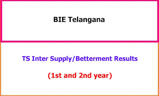 TS Inter Supplementary Exam Results 2021