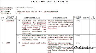 Kisi-kisi PH Kelas 1 Tema 6 Kurikulum 2013 Tahun 2019/2020