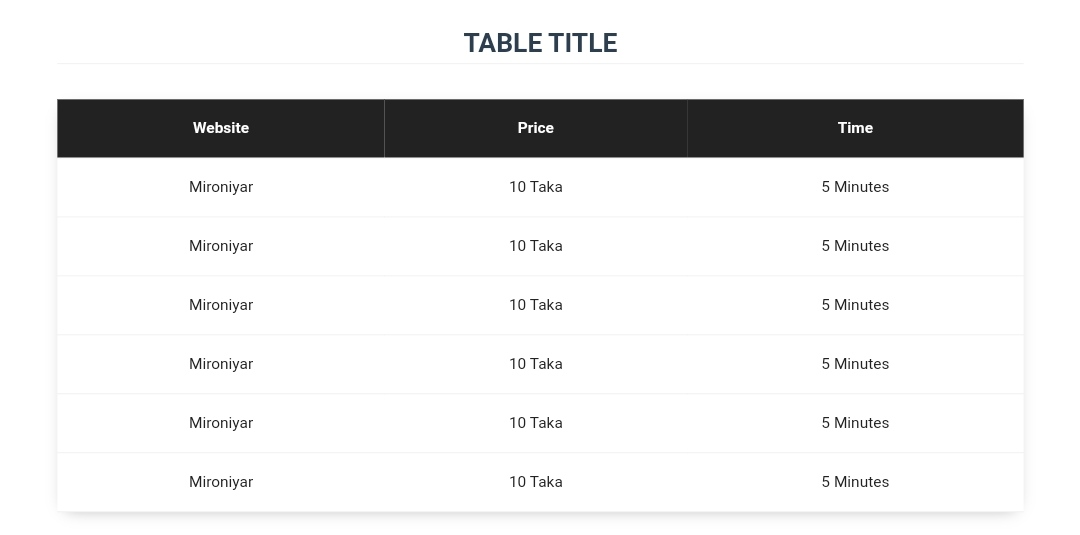how to add responsive awesome Table in website post