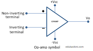 Op-Amps populer karena keserbagunaannya karena dapat dikonfigurasi dengan banyak cara dan dapat digunakan dalam berbagai aspek. Rangkaian op-amp terdiri