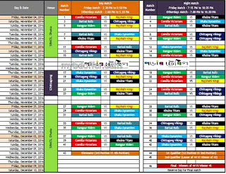 BPL 2016 Schedule, Fixtures & Squad | Bangladesh Premier ..., BPL 2016 All teams player list (Final Player by choice squad), BPL T20 2016 : Schedule release date, When start & New teams, 2016–17 Bangladesh Premier League - Wikipedia, Bangladesh Premier League 2016 | Time Table | Teams, BPL Match Fixture Schedule and Time Table, Fixtures, Schedule | Bangladesh Premier League |, Images for bpl 2016, BPL fixtures & schedule 2016 - Bangladesh Premier League, BPL 2016 Schedule, bpl 2016 cricket,schedule,bpl 2016 teams and players, bpl t20 2016 schedule bangladesh premier league 2016 teams,bpl 2016 player list bpl 2016 football,bangladesh premier,league 2016 fixtures bpl 2016 list,