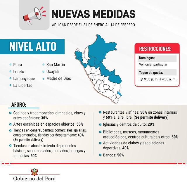 Perú medidas covid19