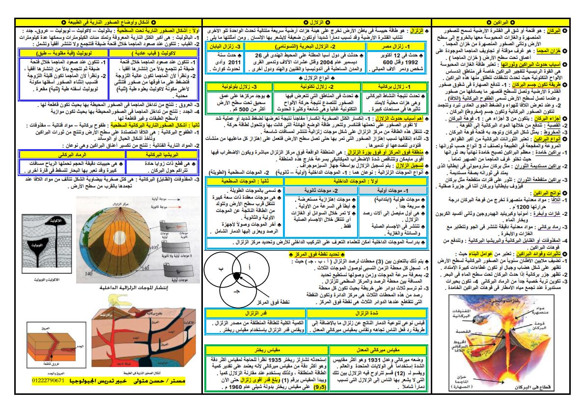 مراجعة ليلة امتحان الجيولوجيا والعلوم البيئية للثانوية العامة أ/ حسن متولي 777_003