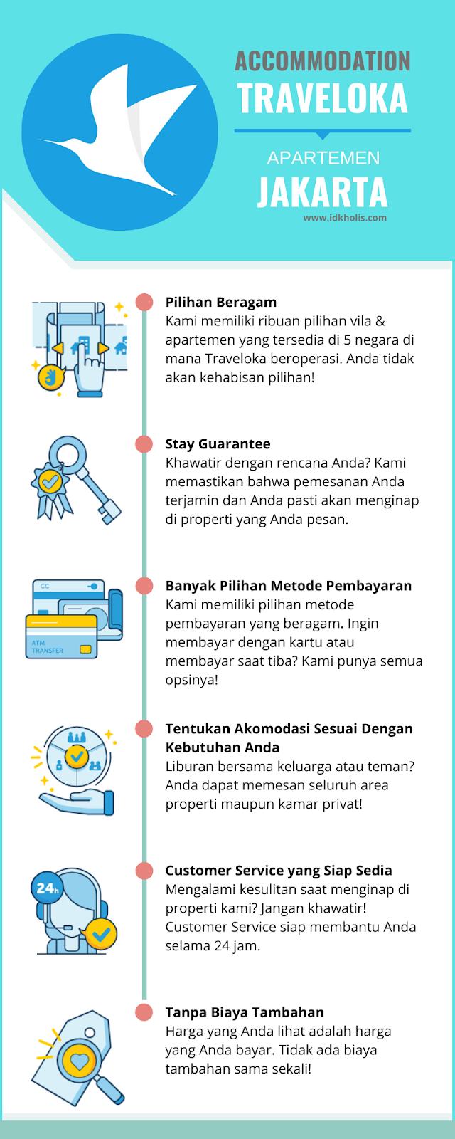 Alasan Harus Pesan Apartemen di Jakarta Melalui Traveloka