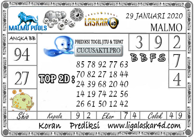 Prediksi Togel MALMO LASKAR4D 29 JANUARI 2020