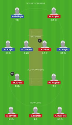PTL vs CTL dream 11 team | CTL vs PTL