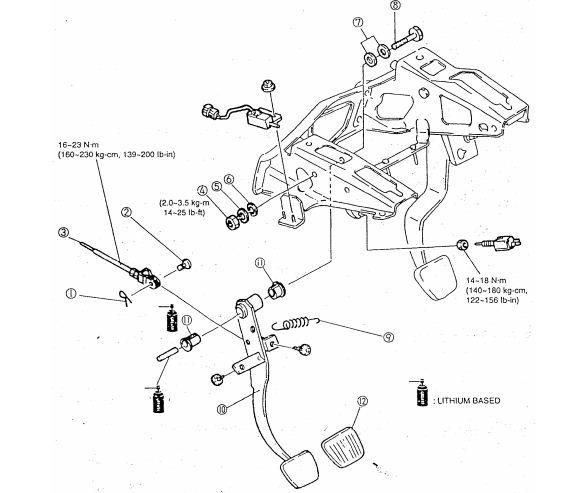 Melepas dan memasang pedal kopling