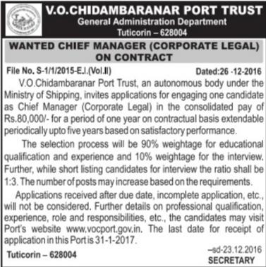 vocport.gov.in Trust Recruitment