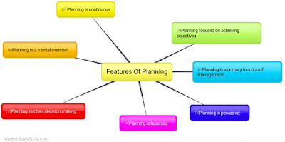 CBSE Class 12 - Business Studies - Features Of Planning (#CBSENotes)
