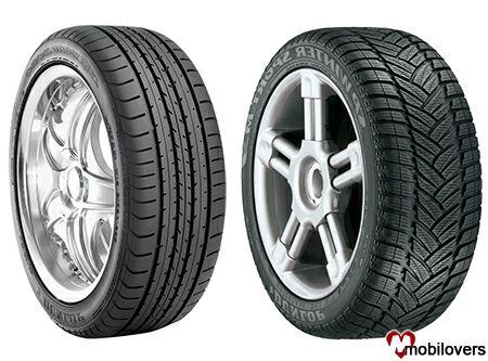 Gambar Ban Mobil Dunlop