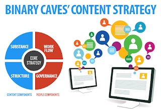Binary Caves Fastest Growing Web Company in India